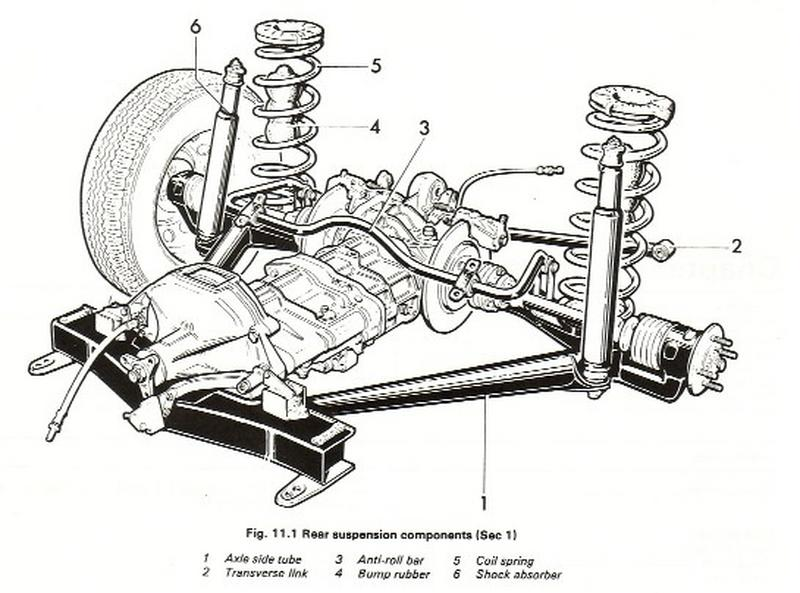 Rear Mounted Engine Thread Page 3 The H A M B